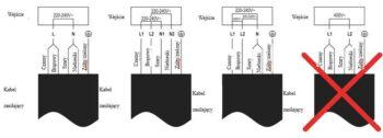 Płyta indukcyjna Schild 770SFI 7200W booster 5 stref grzewczych/ ŁĄCZONE POLA 77cm / GRILL/ Barbecue